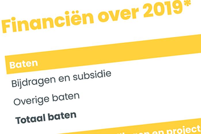 Financien2019PBA_uitgelicht